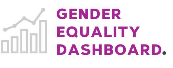 Gender Equality Dashboard